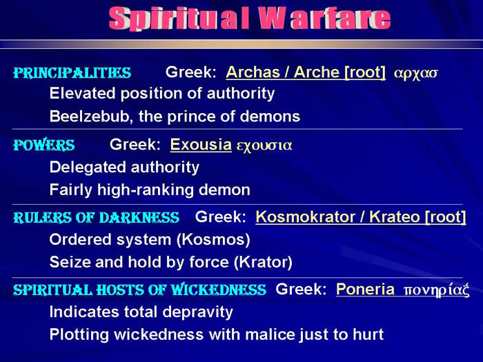 Attributes of the Satanic hierarchy mentioned in Ephesians 6:12